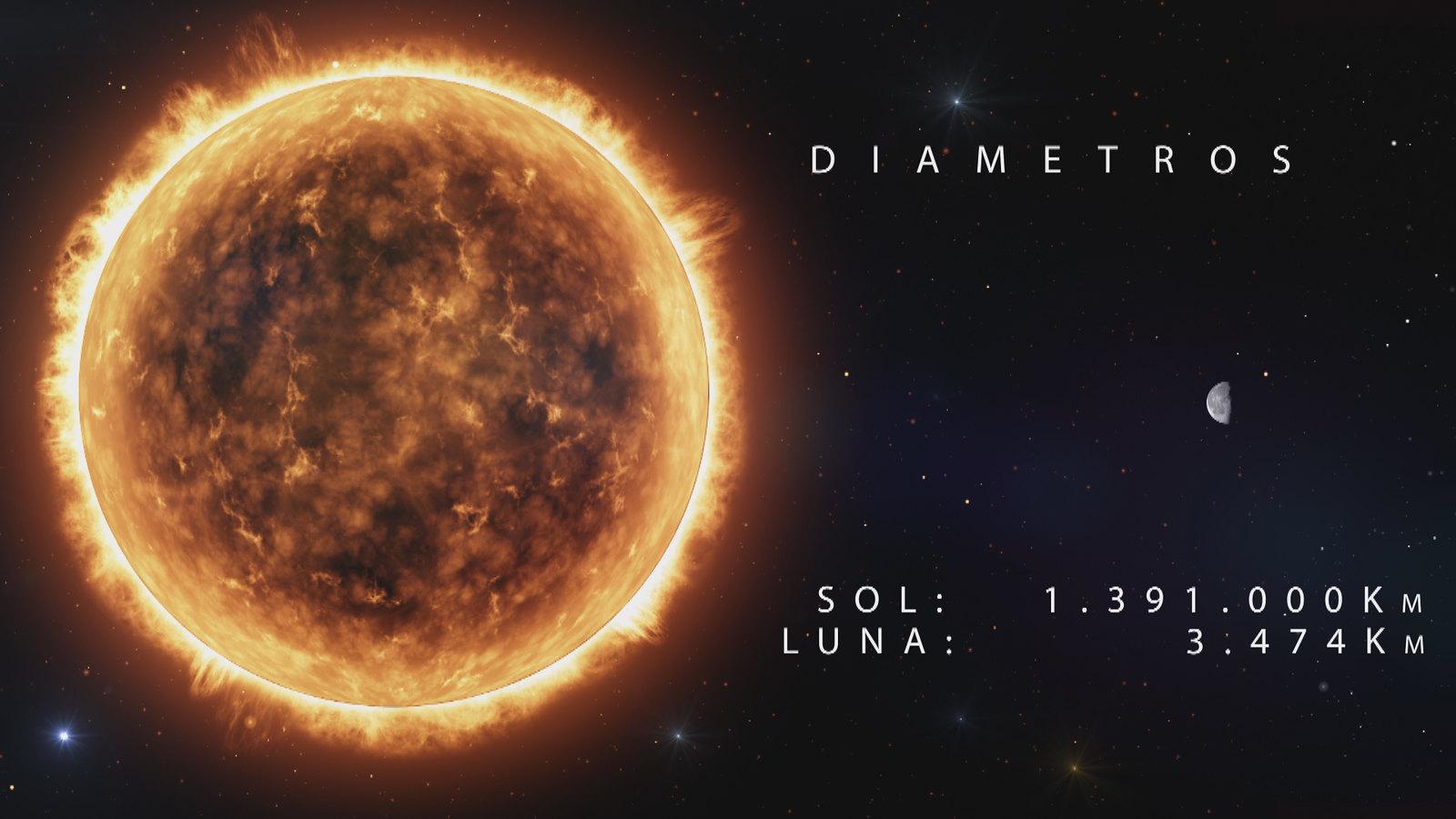 Astrónomos sanjuaninos explicaron el eclipse solar